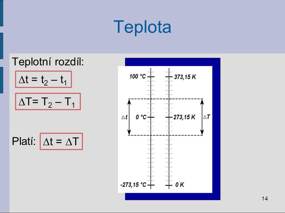 Teplota Teplotní rozdíl: Platí: 14 ∆t = t 2 – t 1 ∆T= T 2 – T 1 ∆t = ∆T