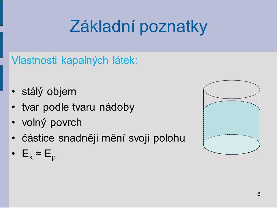 Základní poznatky Vlastnosti kapalných látek: stálý objem tvar podle tvaru nádoby volný povrch částice snadněji mění svoji polohu E k ≈ E p 6