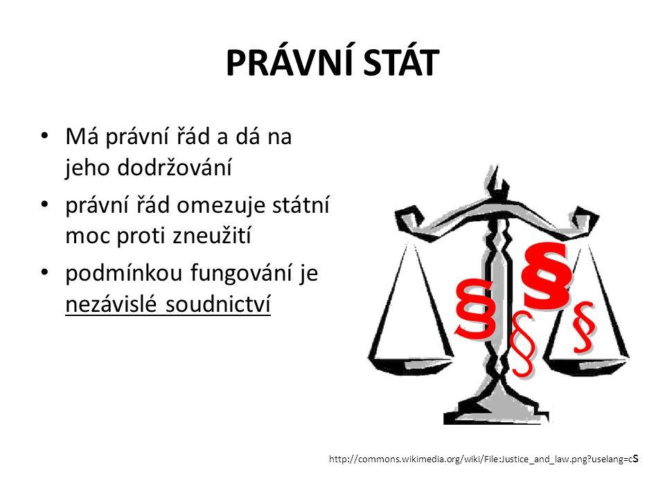 PRÁVNÍ STÁT Má právní řád a dá na jeho dodržování právní řád omezuje státní moc proti zneužití podmínkou fungování je nezávislé soudnictví http://commons.wikimedia.org/wiki/File:Justice_and_law.png?uselang=c s