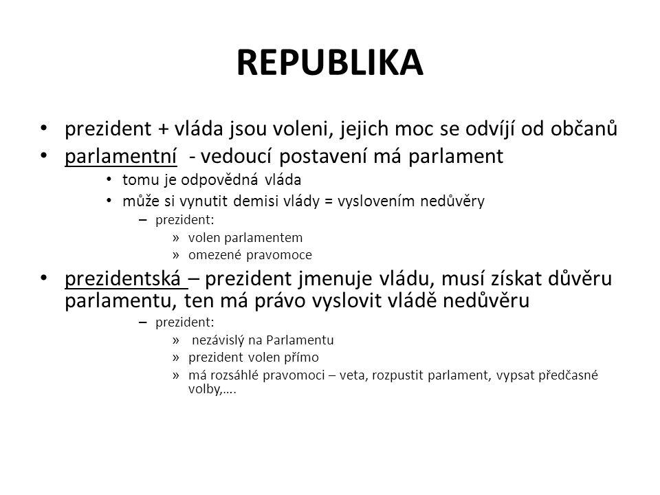 REPUBLIKA prezident + vláda jsou voleni, jejich moc se odvíjí od občanů parlamentní - vedoucí postavení má parlament tomu je odpovědná vláda může si vynutit demisi vlády = vyslovením nedůvěry – prezident: » volen parlamentem » omezené pravomoce prezidentská – prezident jmenuje vládu, musí získat důvěru parlamentu, ten má právo vyslovit vládě nedůvěru – prezident: » nezávislý na Parlamentu » prezident volen přímo » má rozsáhlé pravomoci – veta, rozpustit parlament, vypsat předčasné volby,….
