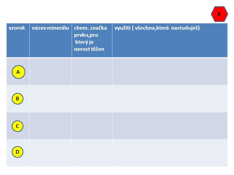 8 vzoreknázev mineráluchem. značka prvku,pro který je nerost těžen využití ( všechna,která nastuduješ) A B C D