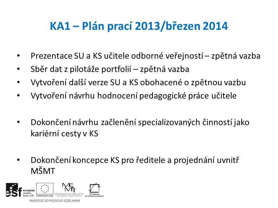KA1 – Plán prací 2013/březen 2014 Prezentace SU a KS učitele odborné veřejností – zpětná vazba Sběr dat z pilotáže portfolií – zpětná vazba Vytvoření