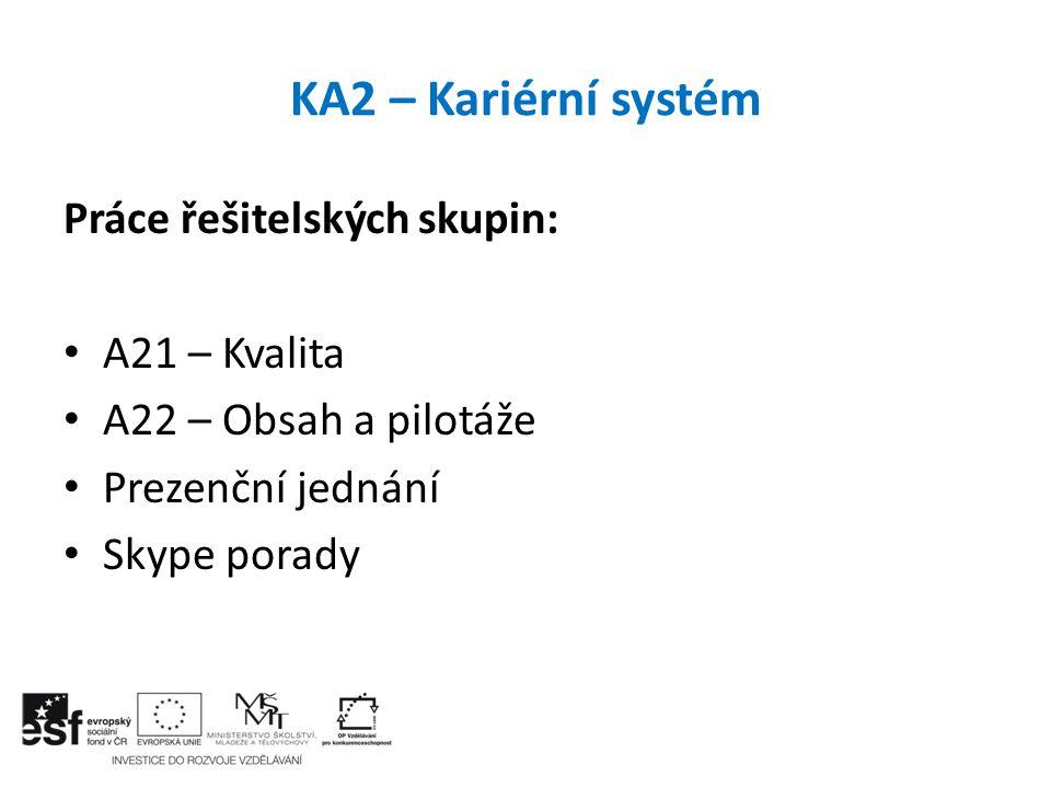 KA2 – Kariérní systém Práce řešitelských skupin: A21 – Kvalita A22 – Obsah a pilotáže Prezenční jednání Skype porady