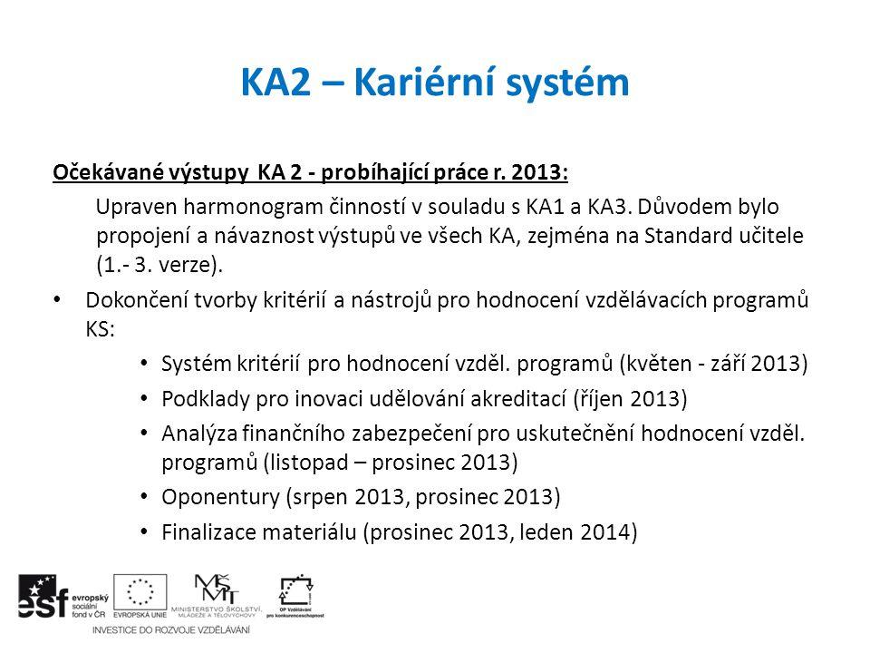 KA2 – Kariérní systém Očekávané výstupy KA 2 - probíhající práce r. 2013: Upraven harmonogram činností v souladu s KA1 a KA3. Důvodem bylo propojení a