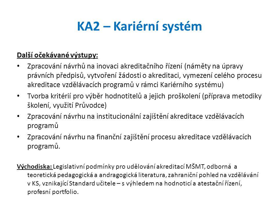 KA2 – Kariérní systém Další očekávané výstupy: Zpracování návrhů na inovaci akreditačního řízení (náměty na úpravy právních předpisů, vytvoření žádost