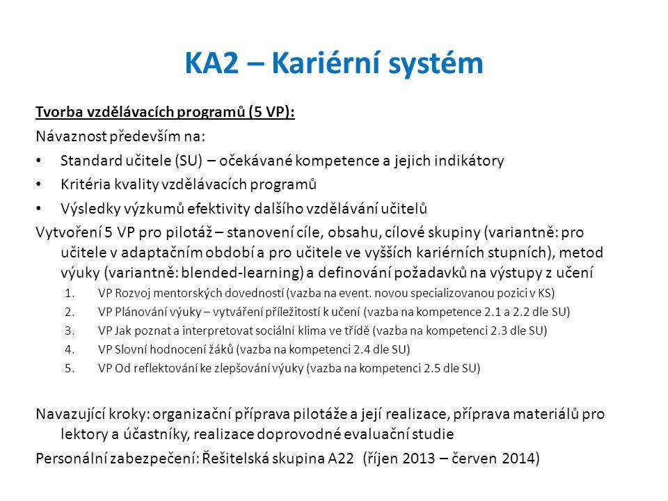 KA2 – Kariérní systém Tvorba vzdělávacích programů (5 VP): Návaznost především na: Standard učitele (SU) – očekávané kompetence a jejich indikátory Kr
