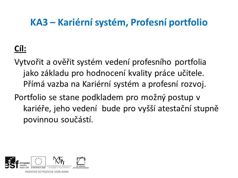 KA3 – Kariérní systém, Profesní portfolio Cíl: Vytvořit a ověřit systém vedení profesního portfolia jako základu pro hodnocení kvality práce učitele.