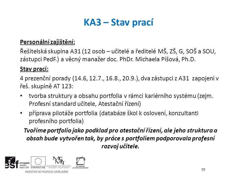 Personální zajištění: Řešitelská skupina A31 (12 osob – učitelé a ředitelé MŠ, ZŠ, G, SOŠ a SOU, zástupci PedF.) a věcný manažer doc. PhDr. Michaela P