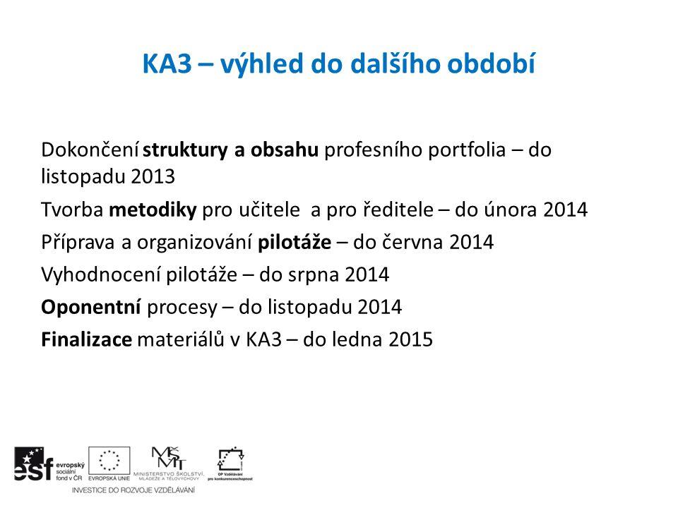 KA3 – výhled do dalšího období Dokončení struktury a obsahu profesního portfolia – do listopadu 2013 Tvorba metodiky pro učitele a pro ředitele – do ú