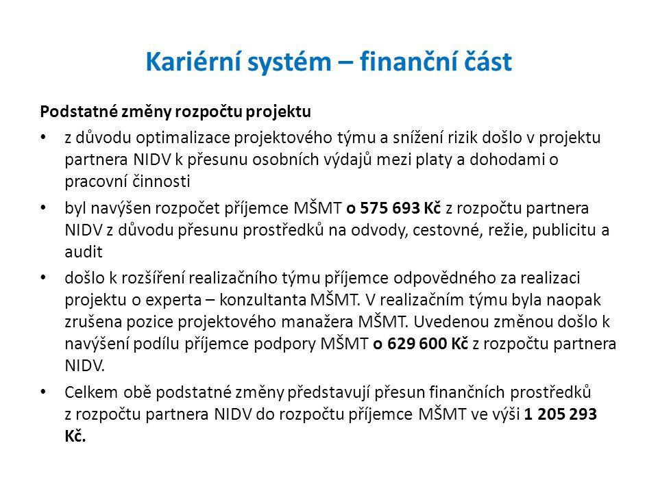 Kariérní systém – finanční část Podstatné změny rozpočtu projektu z důvodu optimalizace projektového týmu a snížení rizik došlo v projektu partnera NI