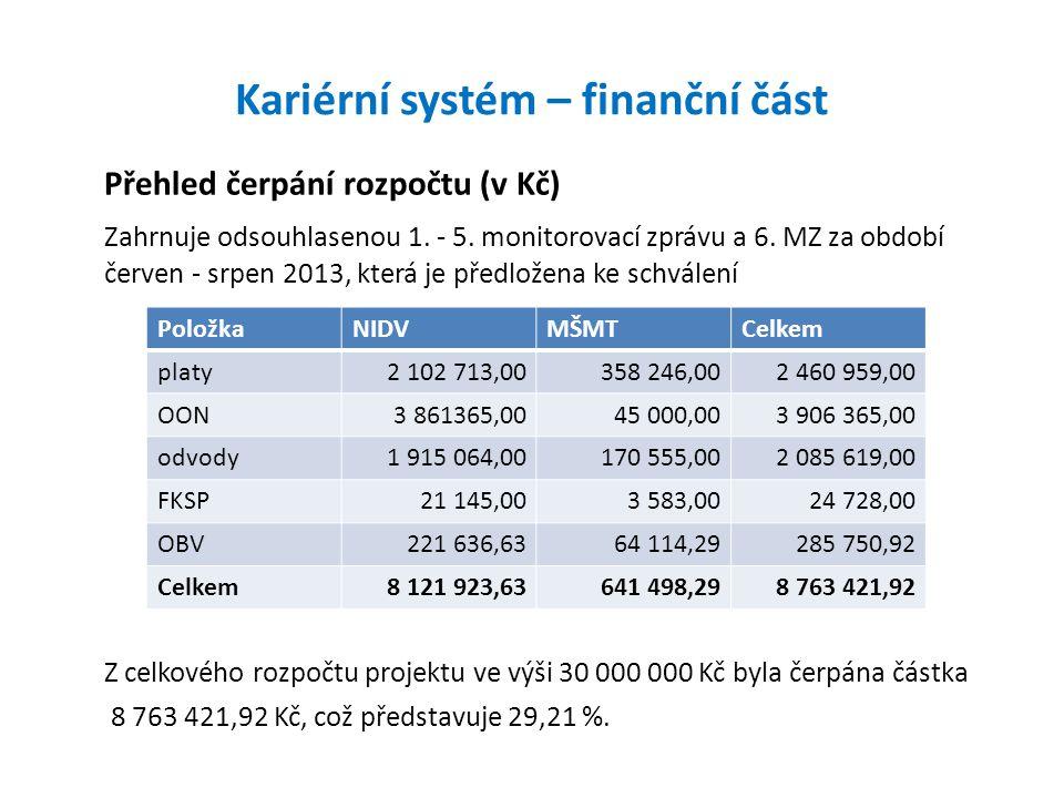 Kariérní systém – finanční část Přehled čerpání rozpočtu (v Kč) Zahrnuje odsouhlasenou 1. - 5. monitorovací zprávu a 6. MZ za období červen - srpen 20