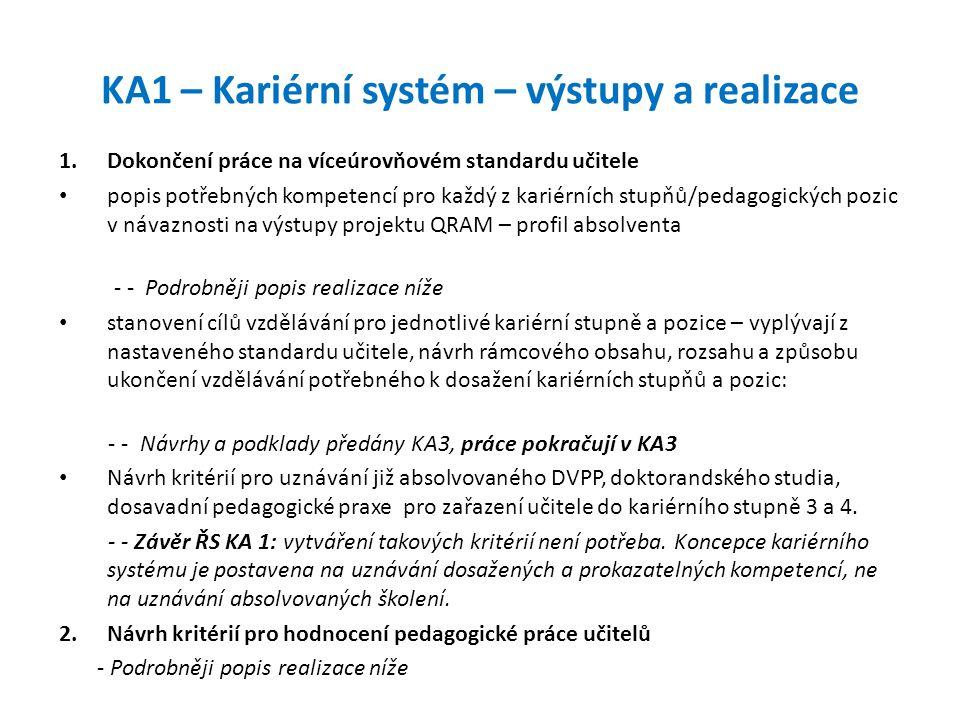 KA1 – Kariérní systém – výstupy a realizace 1.Dokončení práce na víceúrovňovém standardu učitele popis potřebných kompetencí pro každý z kariérních st