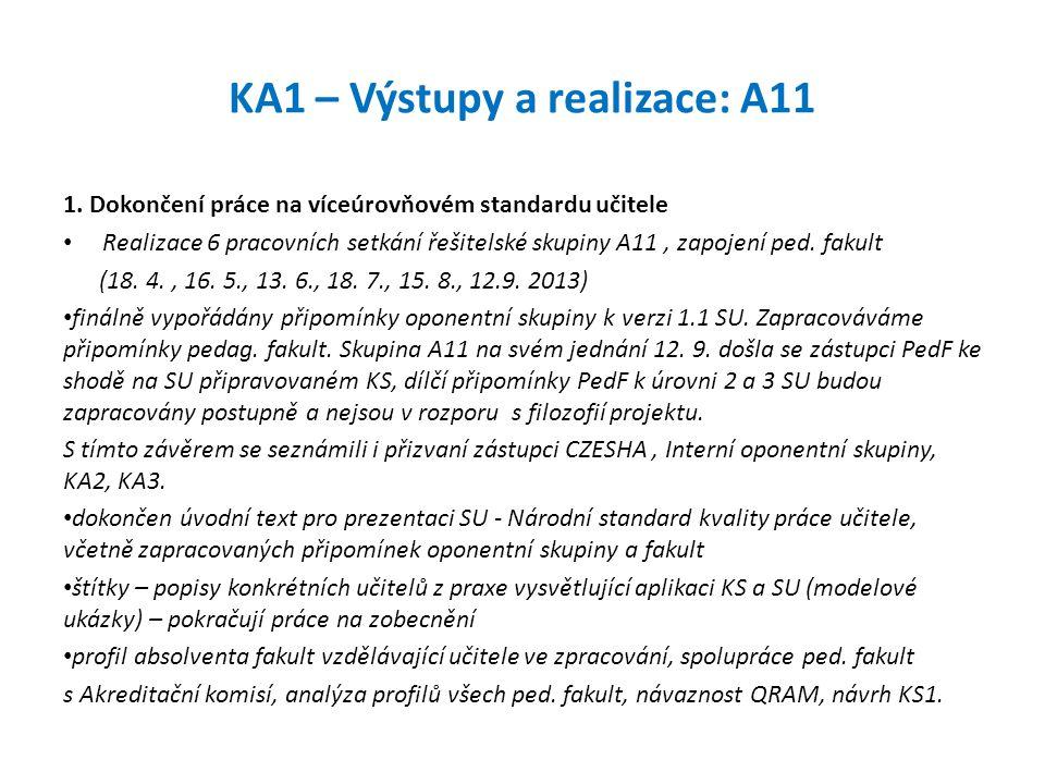 KA1 – Výstupy a realizace: A11 1. Dokončení práce na víceúrovňovém standardu učitele Realizace 6 pracovních setkání řešitelské skupiny A11, zapojení p