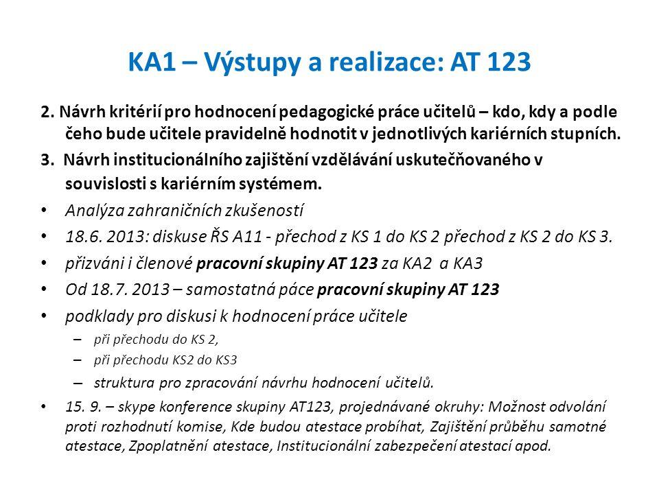 KA1 – Výstupy a realizace: AT 123 2. Návrh kritérií pro hodnocení pedagogické práce učitelů – kdo, kdy a podle čeho bude učitele pravidelně hodnotit v