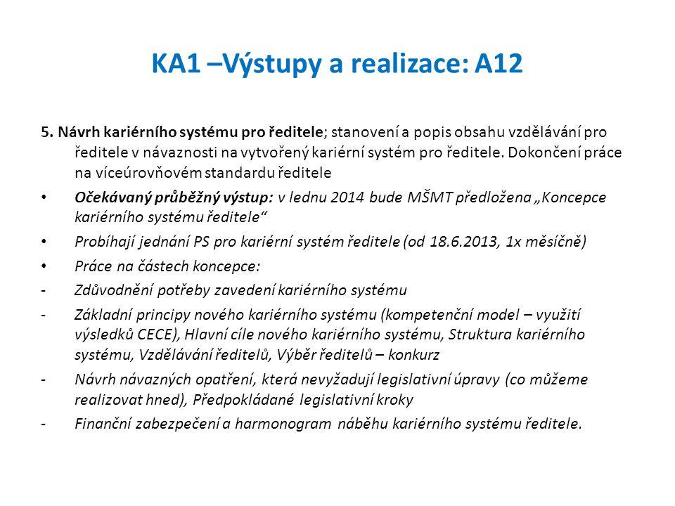 KA1 –Výstupy a realizace: A12 5. Návrh kariérního systému pro ředitele; stanovení a popis obsahu vzdělávání pro ředitele v návaznosti na vytvořený kar