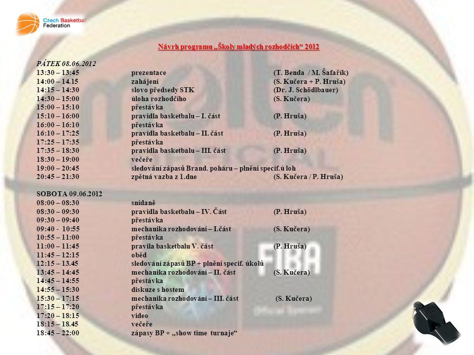 """Návrh programu """"Školy mladých rozhodčích 2012 NEDĚLE 10.06.2012 08:00 – 08:30snídaně 08:30 – 09:00souhrn (P."""