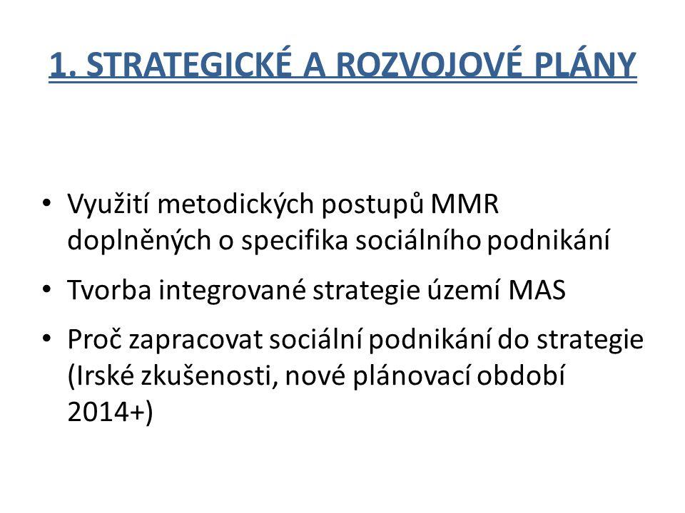 1. STRATEGICKÉ A ROZVOJOVÉ PLÁNY Využití metodických postupů MMR doplněných o specifika sociálního podnikání Tvorba integrované strategie území MAS Pr