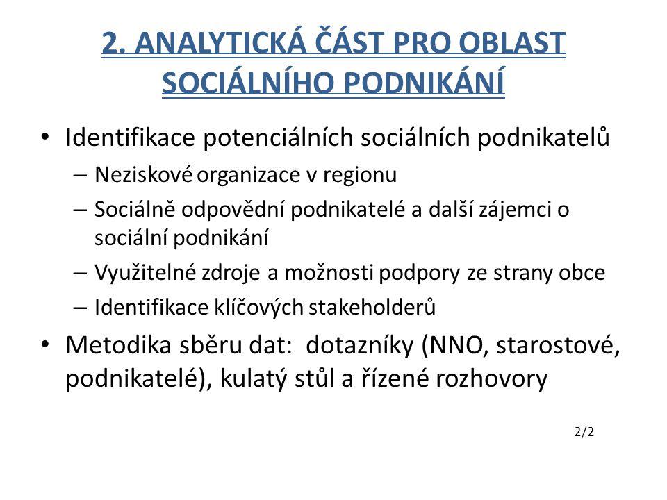 2. ANALYTICKÁ ČÁST PRO OBLAST SOCIÁLNÍHO PODNIKÁNÍ Identifikace potenciálních sociálních podnikatelů – Neziskové organizace v regionu – Sociálně odpov