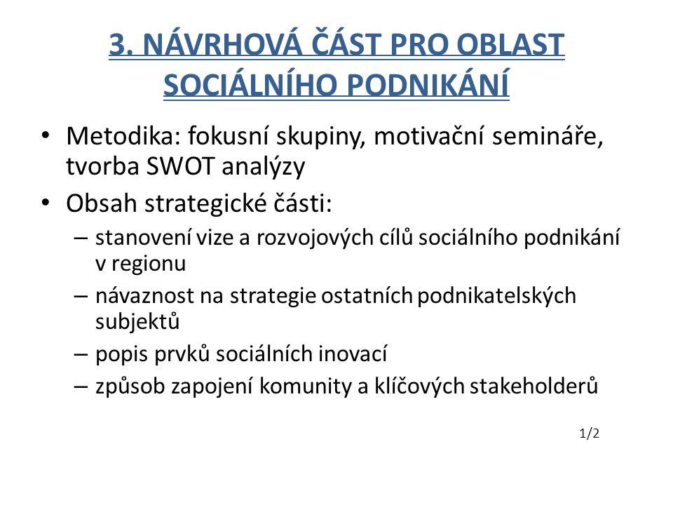 3. NÁVRHOVÁ ČÁST PRO OBLAST SOCIÁLNÍHO PODNIKÁNÍ Metodika: fokusní skupiny, motivační semináře, tvorba SWOT analýzy Obsah strategické části: – stanove
