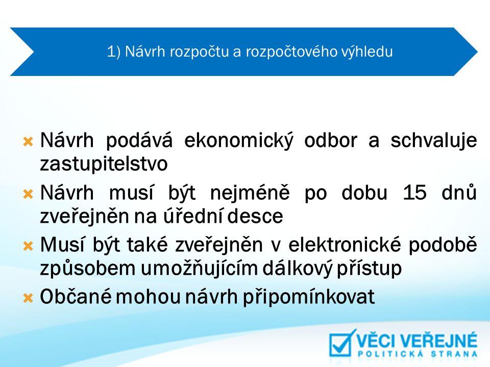  Návrh podává ekonomický odbor a schvaluje zastupitelstvo  Návrh musí být nejméně po dobu 15 dnů zveřejněn na úřední desce  Musí být také zveřejněn v elektronické podobě způsobem umožňujícím dálkový přístup  Občané mohou návrh připomínkovat 1) Návrh rozpočtu a rozpočtového výhledu