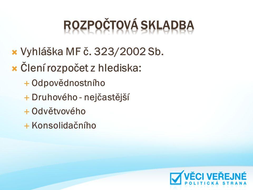  Vyhláška MF č. 323/2002 Sb.  Člení rozpočet z hlediska:  Odpovědnostního  Druhového - nejčastější  Odvětvového  Konsolidačního