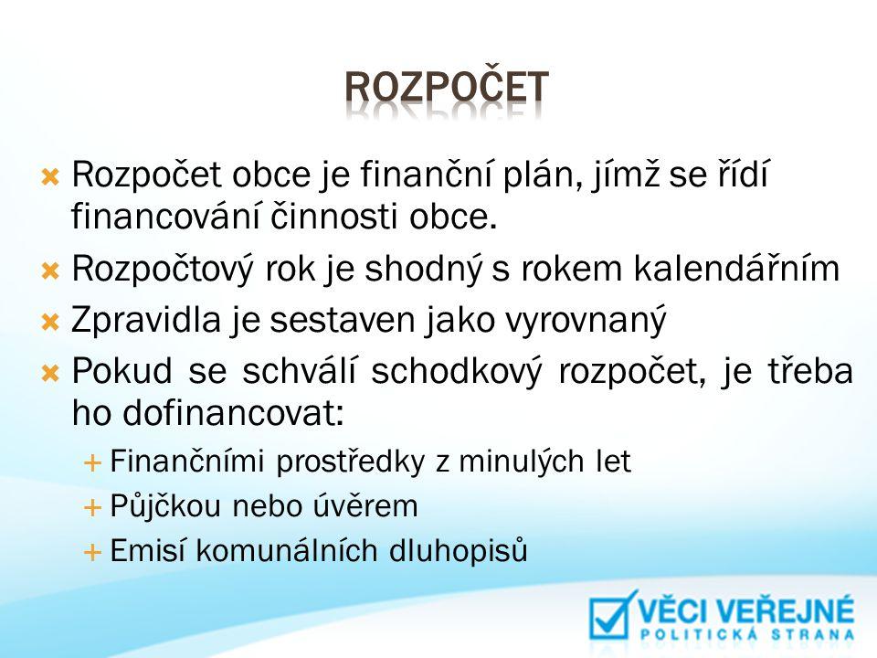  Rozpočet obce je finanční plán, jímž se řídí financování činnosti obce.