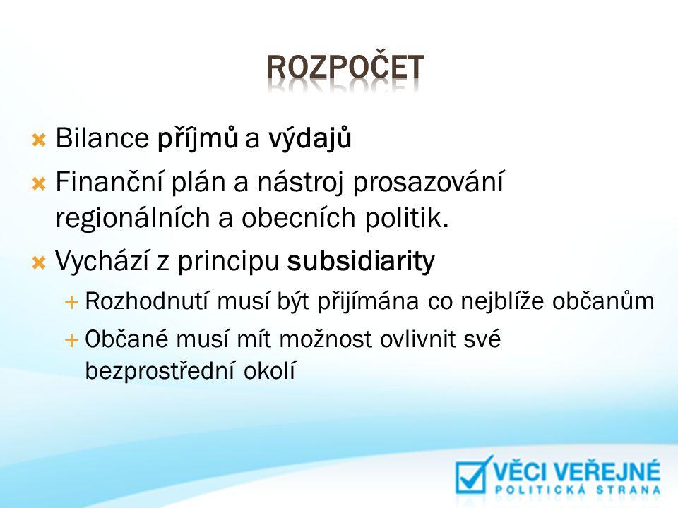  Bilance příjmů a výdajů  Finanční plán a nástroj prosazování regionálních a obecních politik.  Vychází z principu subsidiarity  Rozhodnutí musí b