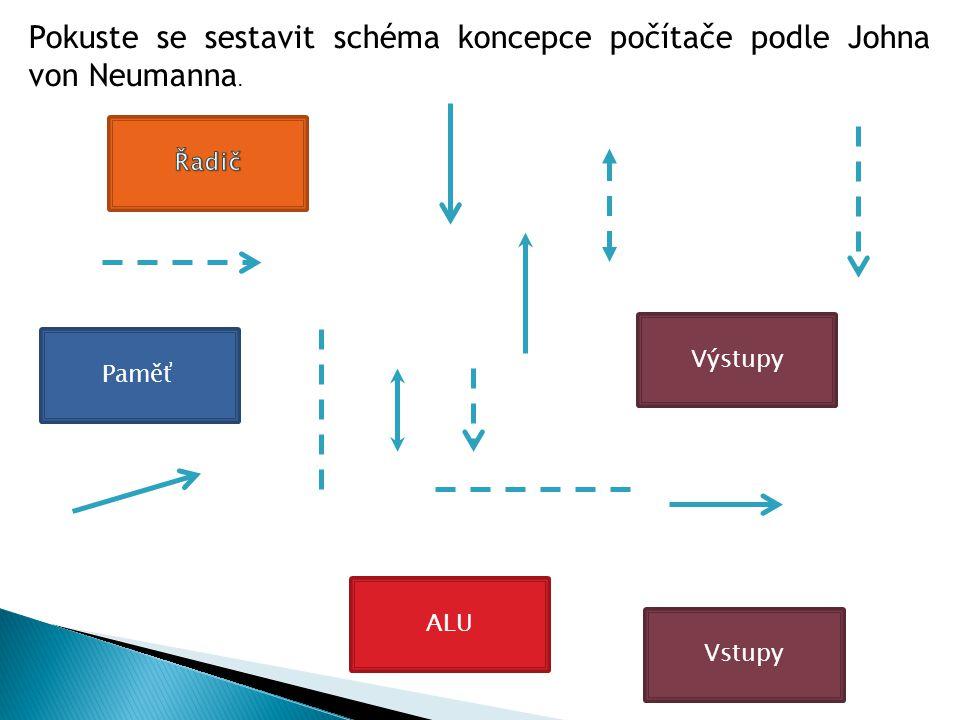 Paměť ALU Výstupy Vstupy Prog. Data Pokuste se sestavit schéma harvardské koncepce počítače