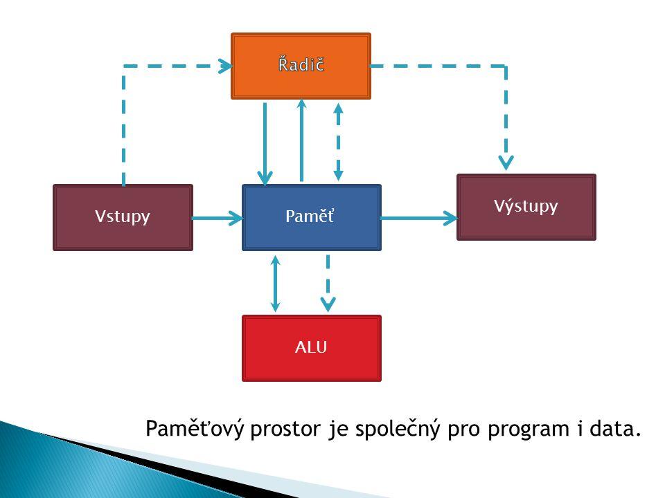Paměť ALU Výstupy Vstupy Paměťový prostor je společný pro program i data.