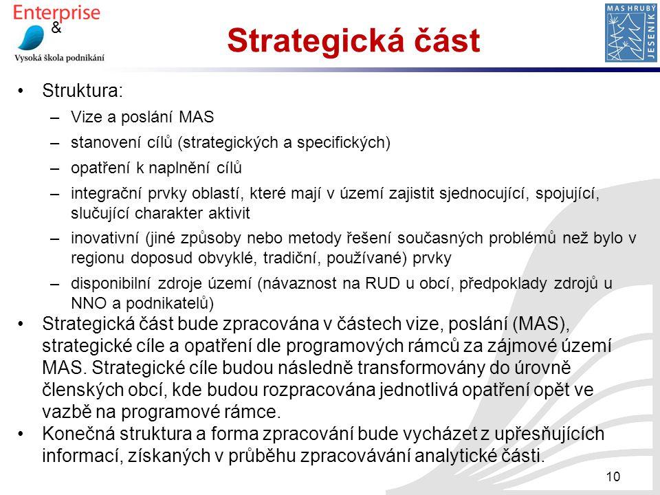 & Strategická část Struktura: –Vize a poslání MAS –stanovení cílů (strategických a specifických) –opatření k naplnění cílů –integrační prvky oblastí,