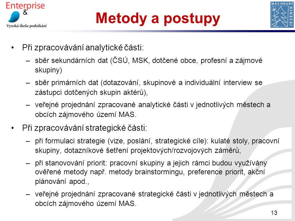 & Metody a postupy Při zpracovávání analytické části: –sběr sekundárních dat (ČSÚ, MSK, dotčené obce, profesní a zájmové skupiny) –sběr primárních dat