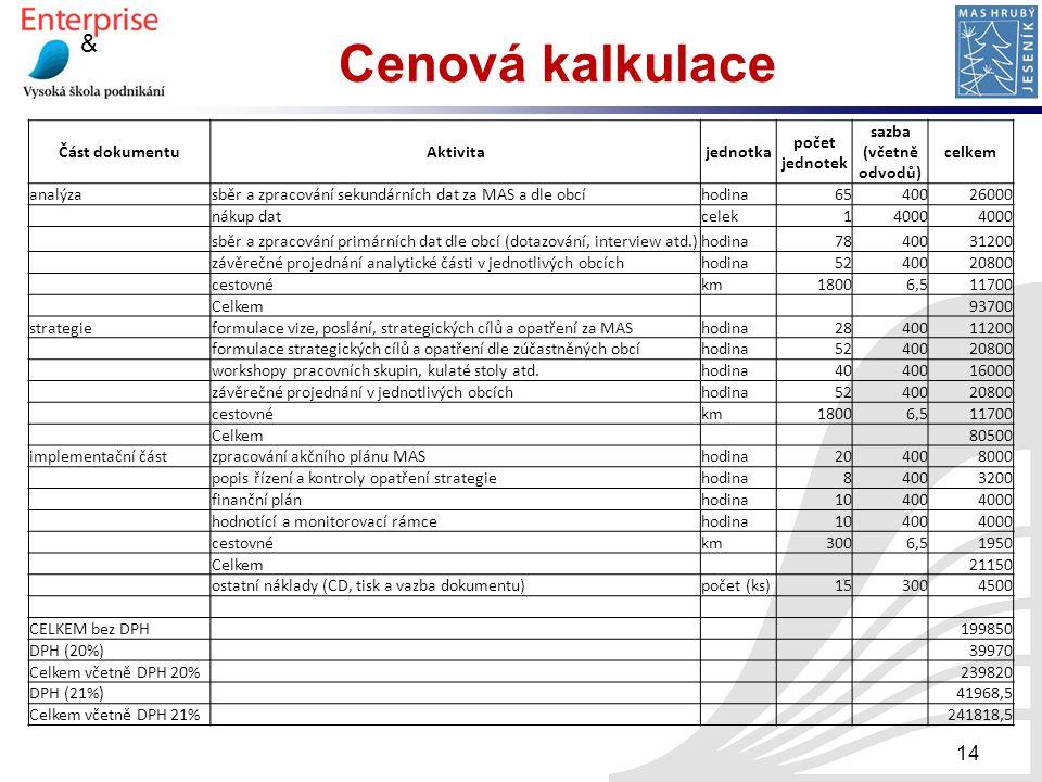 & Cenová kalkulace 14 Část dokumentuAktivitajednotka počet jednotek sazba (včetně odvodů) celkem analýzasběr a zpracování sekundárních dat za MAS a dl