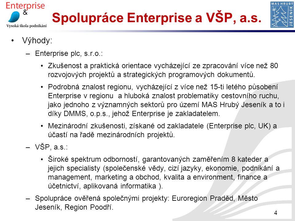 & Spolupráce Enterprise a VŠP, a.s. Výhody: –Enterprise plc, s.r.o.: Zkušenost a praktická orientace vycházející ze zpracování více než 80 rozvojových