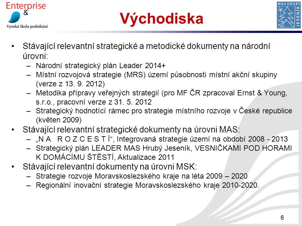 & Východiska Stávající relevantní strategické a metodické dokumenty na národní úrovni: –Národní strategický plán Leader 2014+ –Místní rozvojová strate