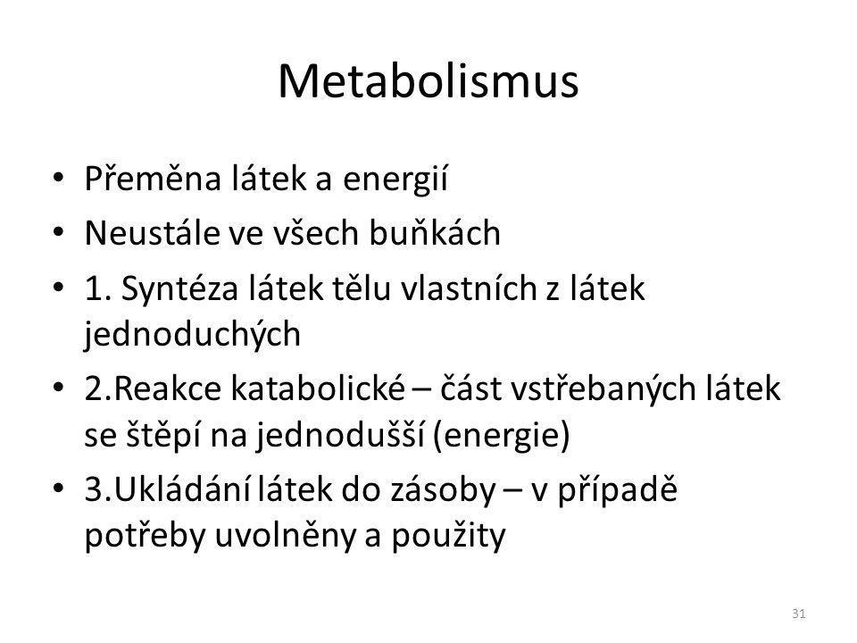 Metabolismus Přeměna látek a energií Neustále ve všech buňkách 1. Syntéza látek tělu vlastních z látek jednoduchých 2.Reakce katabolické – část vstřeb