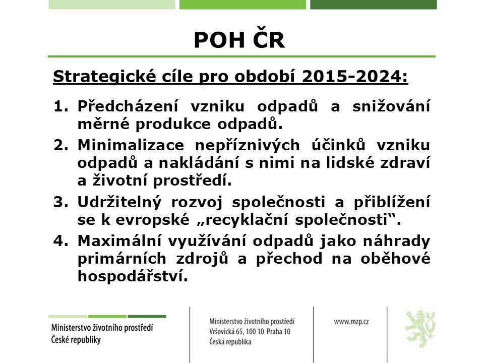 POH ČR Strategické cíle pro období 2015-2024: 1.Předcházení vzniku odpadů a snižování měrné produkce odpadů.