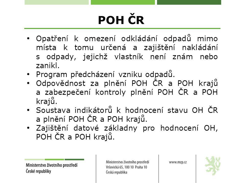 POH ČR Opatření k omezení odkládání odpadů mimo místa k tomu určená a zajištění nakládání s odpady, jejichž vlastník není znám nebo zanikl.