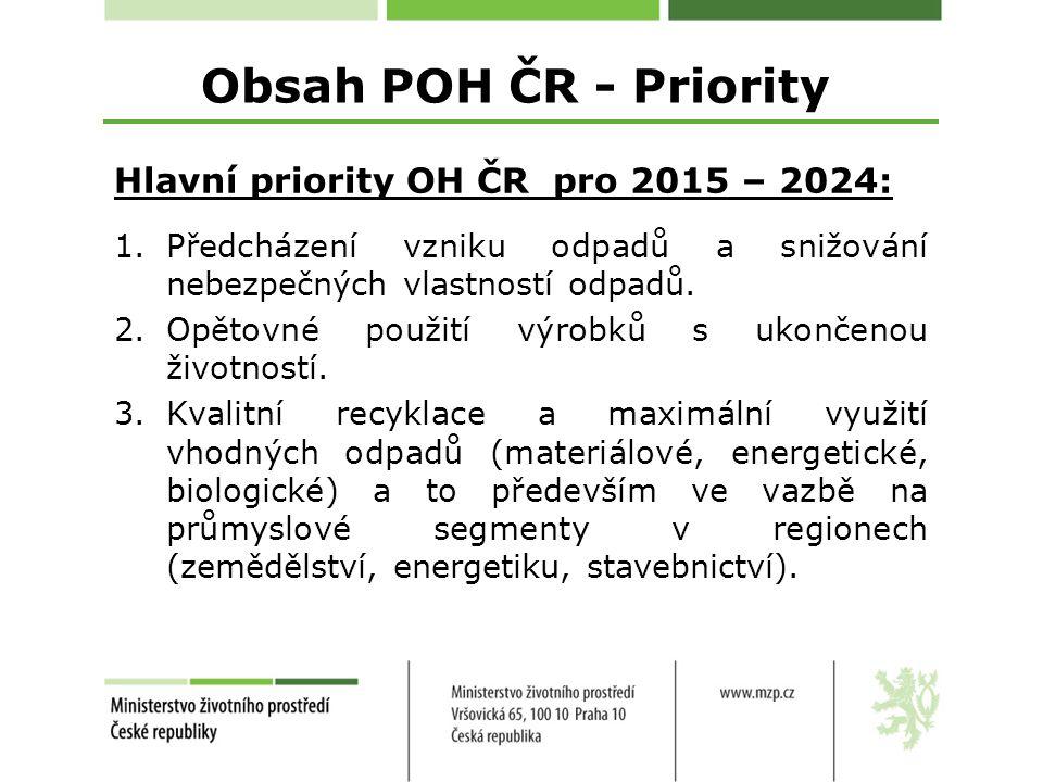 Obsah POH ČR - Priority Hlavní priority OH ČR pro 2015 – 2024: 1.Předcházení vzniku odpadů a snižování nebezpečných vlastností odpadů.