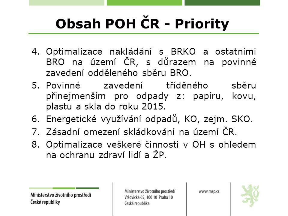 Obsah POH ČR - Priority 4.Optimalizace nakládání s BRKO a ostatními BRO na území ČR, s důrazem na povinné zavedení odděleného sběru BRO.