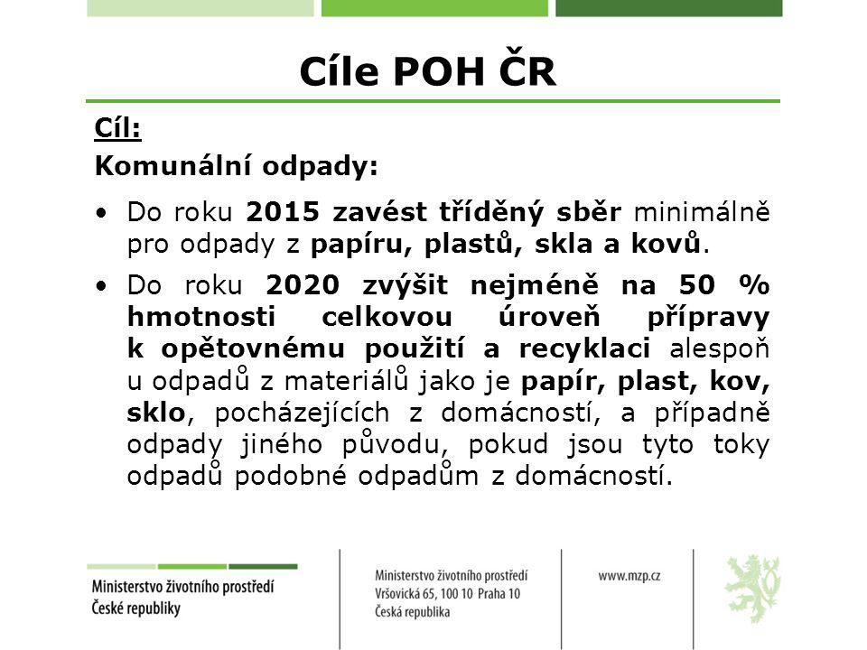 Cíle POH ČR Cíl: Komunální odpady: Do roku 2015 zavést tříděný sběr minimálně pro odpady z papíru, plastů, skla a kovů.