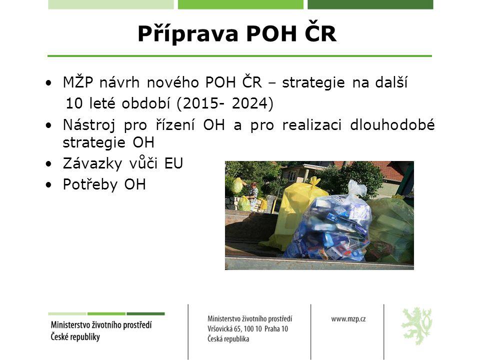 Příprava POH ČR MŽP návrh nového POH ČR – strategie na další 10 leté období (2015- 2024) Nástroj pro řízení OH a pro realizaci dlouhodobé strategie OH Závazky vůči EU Potřeby OH