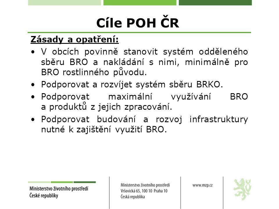 Cíle POH ČR Zásady a opatření: V obcích povinně stanovit systém odděleného sběru BRO a nakládání s nimi, minimálně pro BRO rostlinného původu.