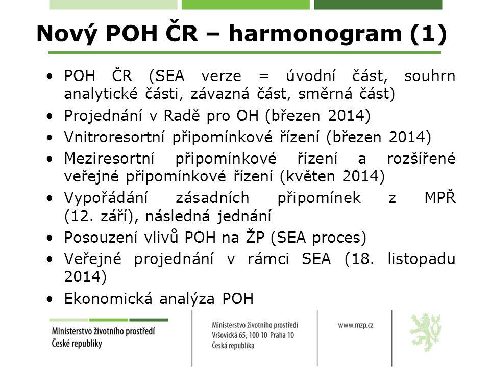 Nový POH ČR – harmonogram (1) POH ČR (SEA verze = úvodní část, souhrn analytické části, závazná část, směrná část) Projednání v Radě pro OH (březen 2014) Vnitroresortní připomínkové řízení (březen 2014) Meziresortní připomínkové řízení a rozšířené veřejné připomínkové řízení (květen 2014) Vypořádání zásadních připomínek z MPŘ (12.