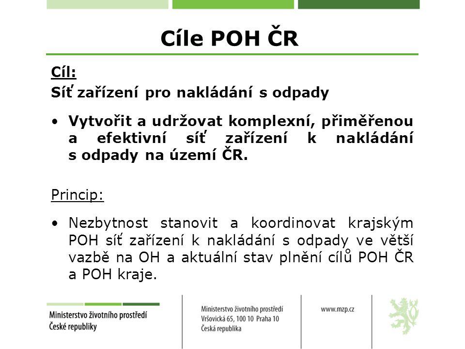 Cíle POH ČR Cíl: Síť zařízení pro nakládání s odpady Vytvořit a udržovat komplexní, přiměřenou a efektivní síť zařízení k nakládání s odpady na území ČR.