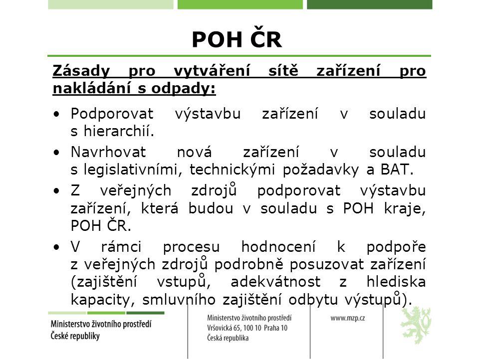 POH ČR Zásady pro vytváření sítě zařízení pro nakládání s odpady: Podporovat výstavbu zařízení v souladu s hierarchií.