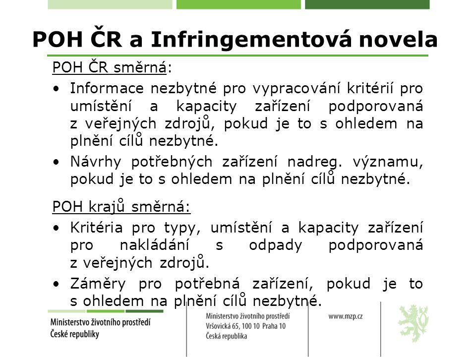 POH ČR a Infringementová novela POH ČR směrná: Informace nezbytné pro vypracování kritérií pro umístění a kapacity zařízení podporovaná z veřejných zdrojů, pokud je to s ohledem na plnění cílů nezbytné.