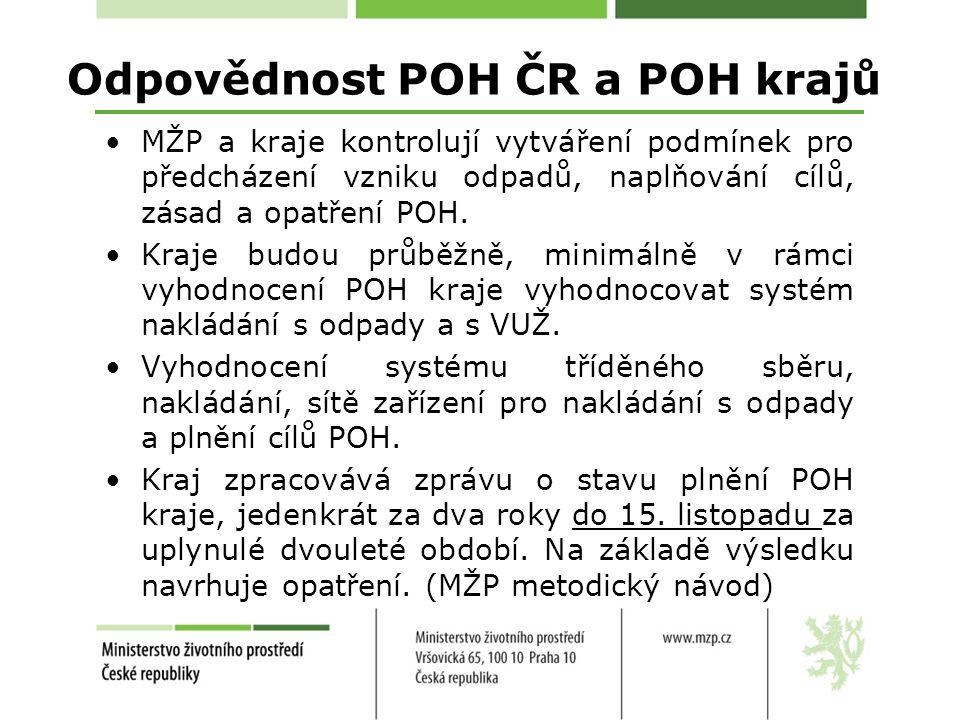 Odpovědnost POH ČR a POH krajů MŽP a kraje kontrolují vytváření podmínek pro předcházení vzniku odpadů, naplňování cílů, zásad a opatření POH.