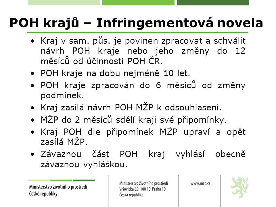 POH krajů – Infringementová novela Kraj v sam.půs.