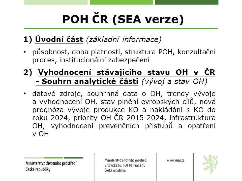 POH ČR (SEA verze) 1) Úvodní část (základní informace) působnost, doba platnosti, struktura POH, konzultační proces, institucionální zabezpečení 2) Vyhodnocení stávajícího stavu OH v ČR - Souhrn analytické části (vývoj a stav OH) datové zdroje, souhrnná data o OH, trendy vývoje a vyhodnocení OH, stav plnění evropských cílů, nová prognóza vývoje produkce KO a nakládání s KO do roku 2024, priority OH ČR 2015-2024, infrastruktura OH, vyhodnocení prevenčních přístupů a opatření v OH