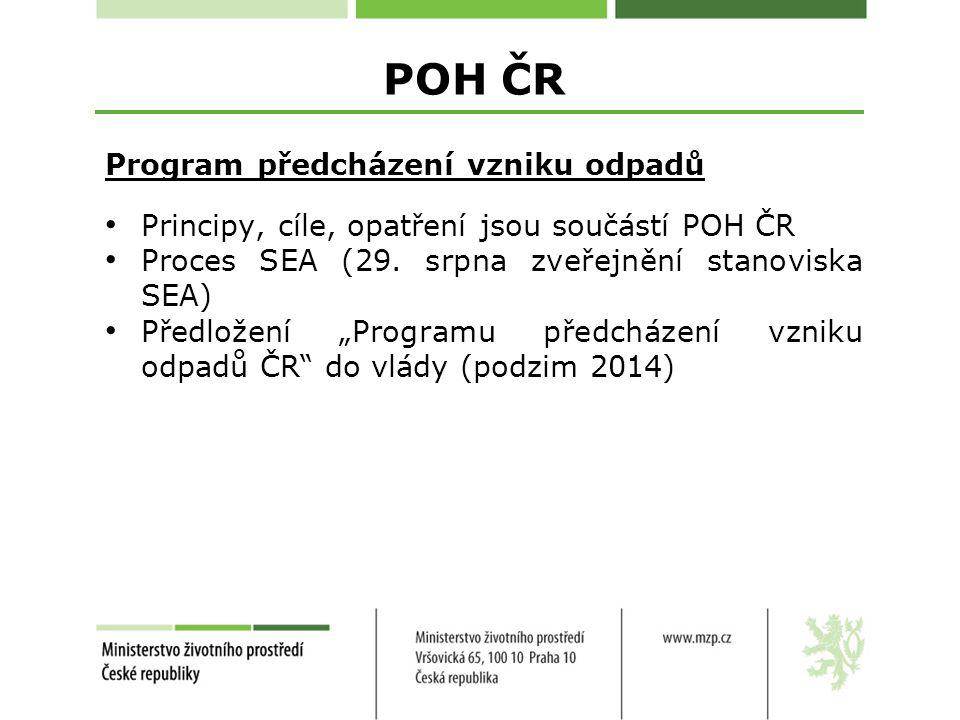 POH ČR Program předcházení vzniku odpadů Principy, cíle, opatření jsou součástí POH ČR Proces SEA (29.